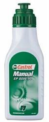 Castrol 15032B