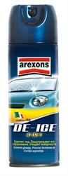 Arexons 7143