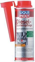 Liqui Moly 7506